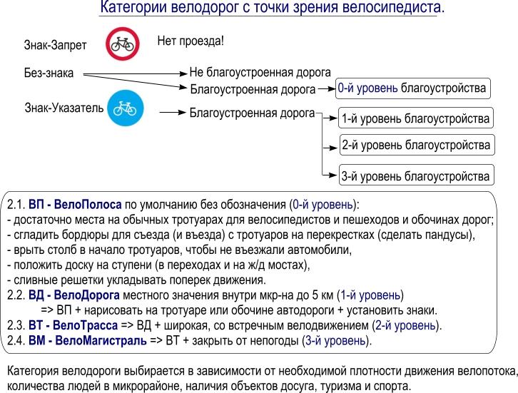 http://www.velotandem.ru/vts5/Category.jpg